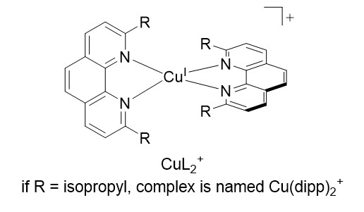 IMF - General structure of homoleptic copper(I) complexes