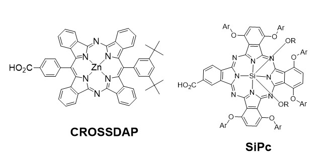 Structure of a diazabenzoporphyrin (CROSSDAP) and a phthalocyanine (SiPc) NIR sensitizers