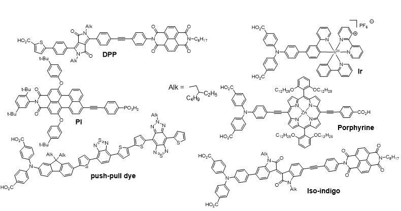 Structures of some dyes prepared and studied in p-DSSCs