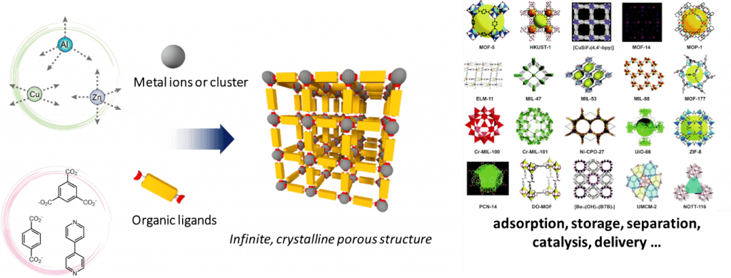 Photo-induced processes in Metal-Organic Frameworks thin