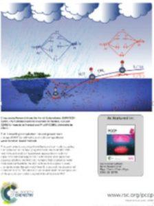 ModES - Identifying the basic astatine species 2