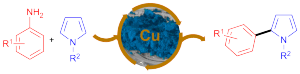 CORAIL-Team-Sustainable-Chemistry-and-New-Technologies-Chemistry-of-diazonium-salts
